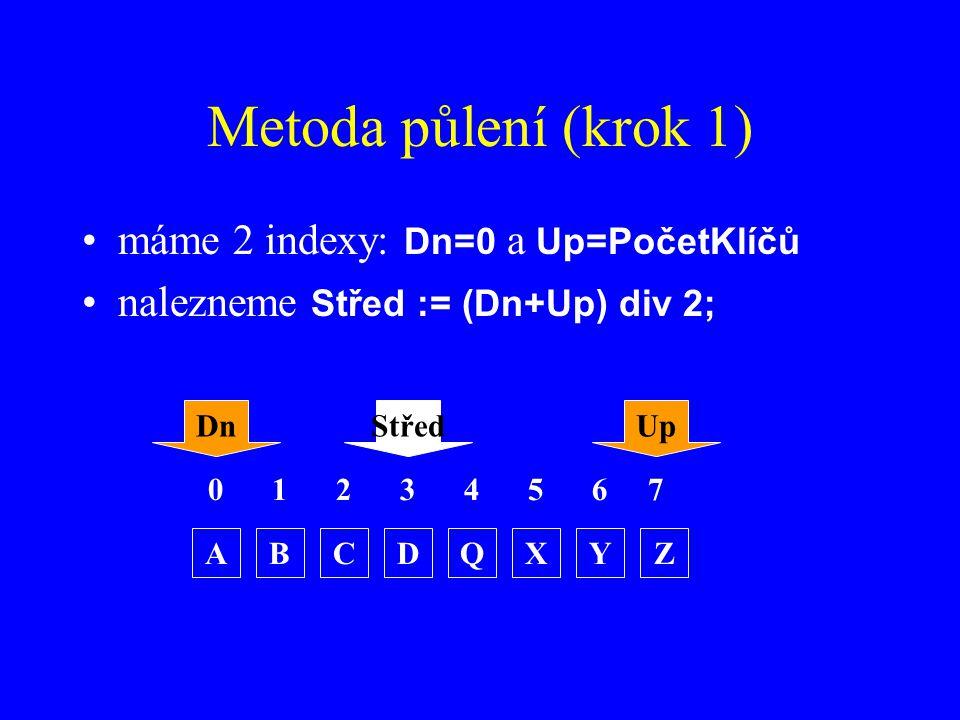 Metoda půlení (krok 1) máme 2 indexy: Dn=0 a Up=PočetKlíčů