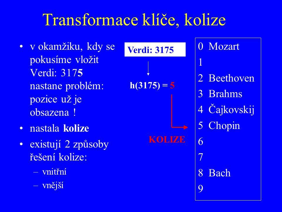 Transformace klíče, kolize