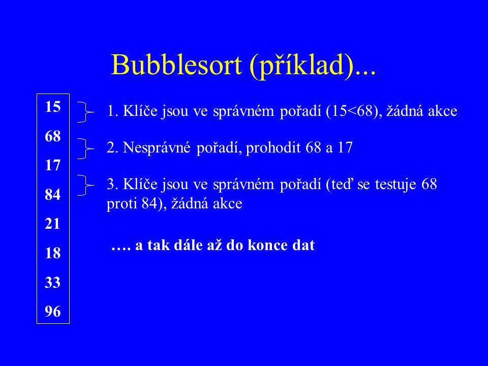 Bubblesort (příklad)... 15. 68. 17. 84. 21. 18. 33. 96. 1. Klíče jsou ve správném pořadí (15<68), žádná akce.