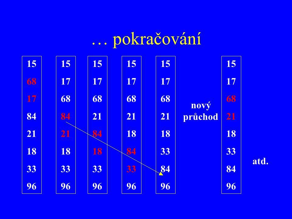 … pokračování 15. 68. 17. 84. 21. 18. 33. 96. 15. 17. 68. 84. 21. 18. 33. 96. 15. 17.