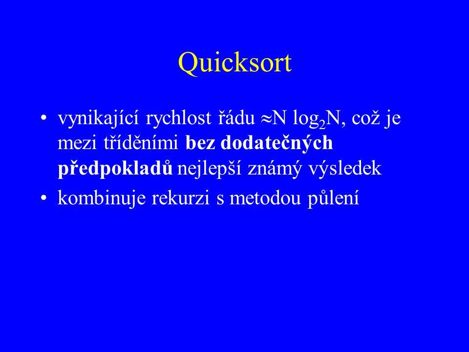 Quicksort vynikající rychlost řádu N log2N, což je mezi tříděními bez dodatečných předpokladů nejlepší známý výsledek.