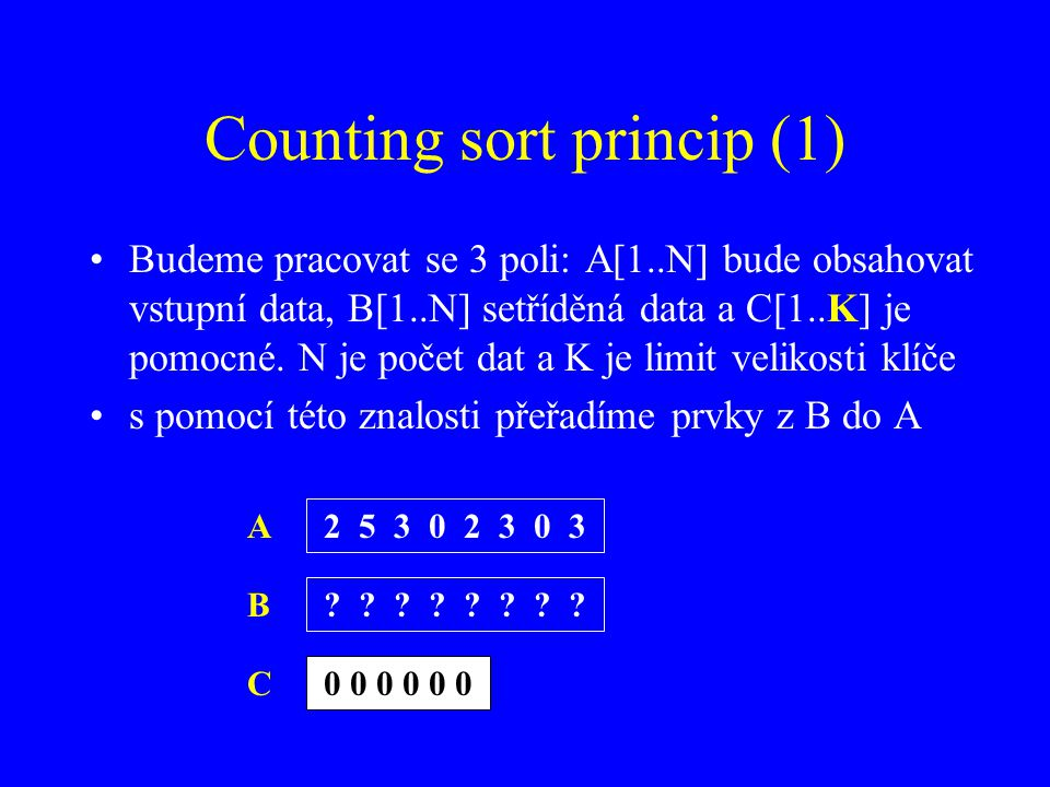 Counting sort princip (1)