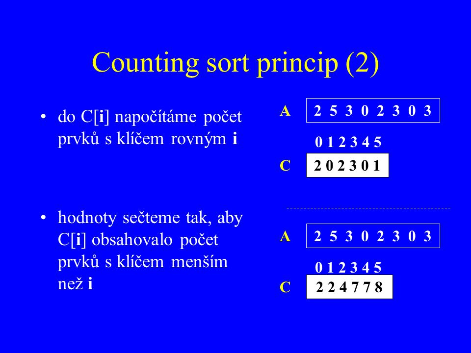 Counting sort princip (2)