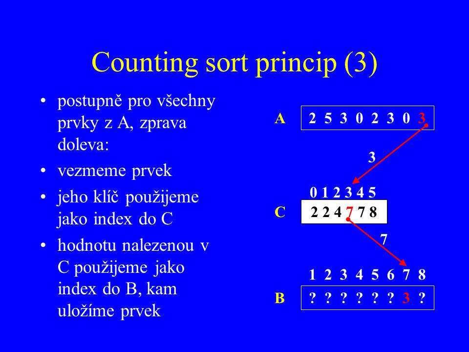 Counting sort princip (3)