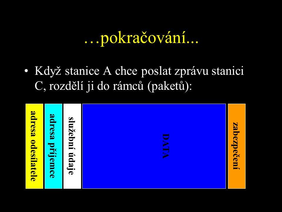 …pokračování... Když stanice A chce poslat zprávu stanici C, rozdělí ji do rámců (paketů): adresa odesílatele.