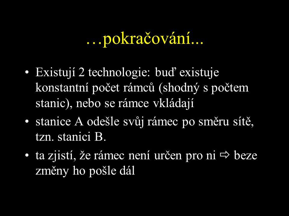 …pokračování... Existují 2 technologie: buď existuje konstantní počet rámců (shodný s počtem stanic), nebo se rámce vkládají.