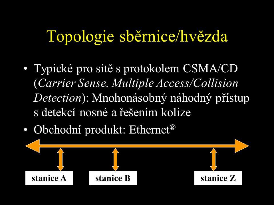Topologie sběrnice/hvězda