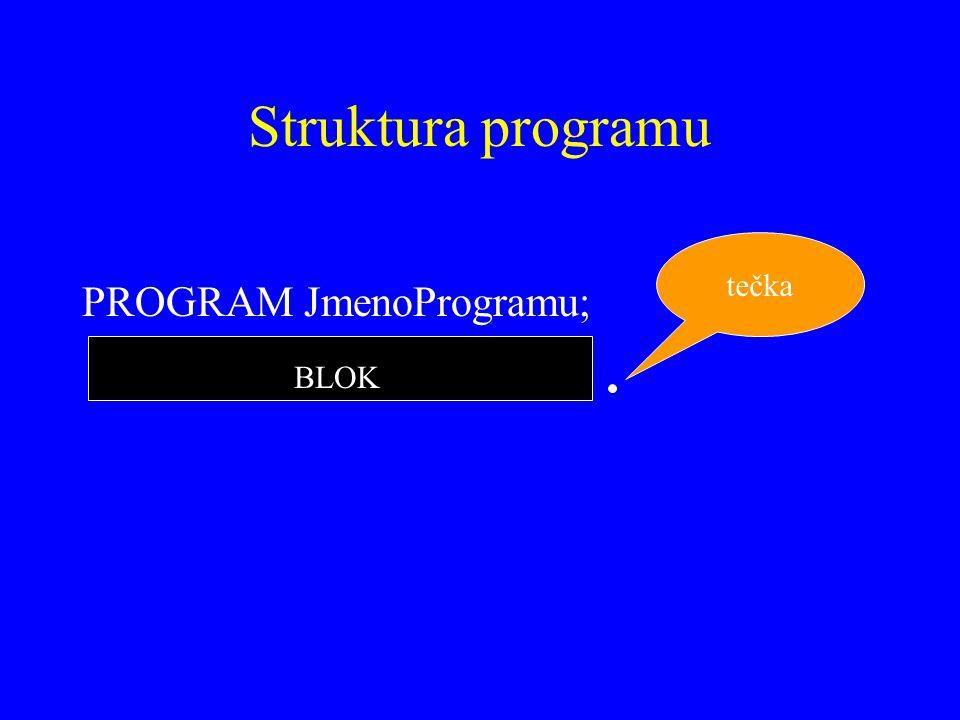 Struktura programu PROGRAM JmenoProgramu; tečka BLOK
