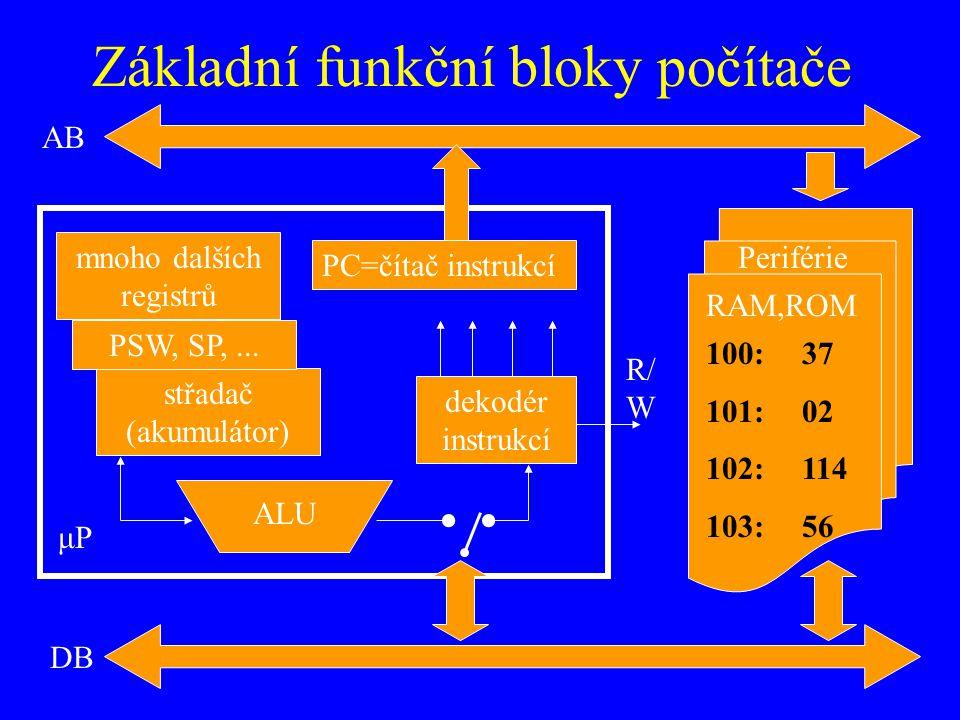 Základní funkční bloky počítače