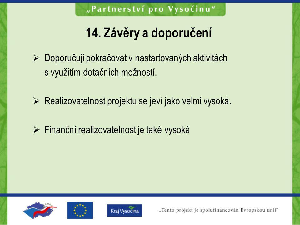 14. Závěry a doporučení Doporučuji pokračovat v nastartovaných aktivitách s využitím dotačních možností.