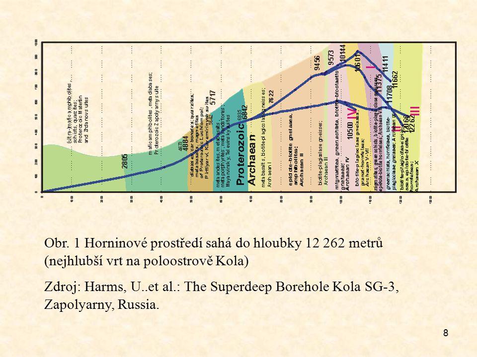Obr. 1 Horninové prostředí sahá do hloubky 12 262 metrů (nejhlubší vrt na poloostrově Kola)