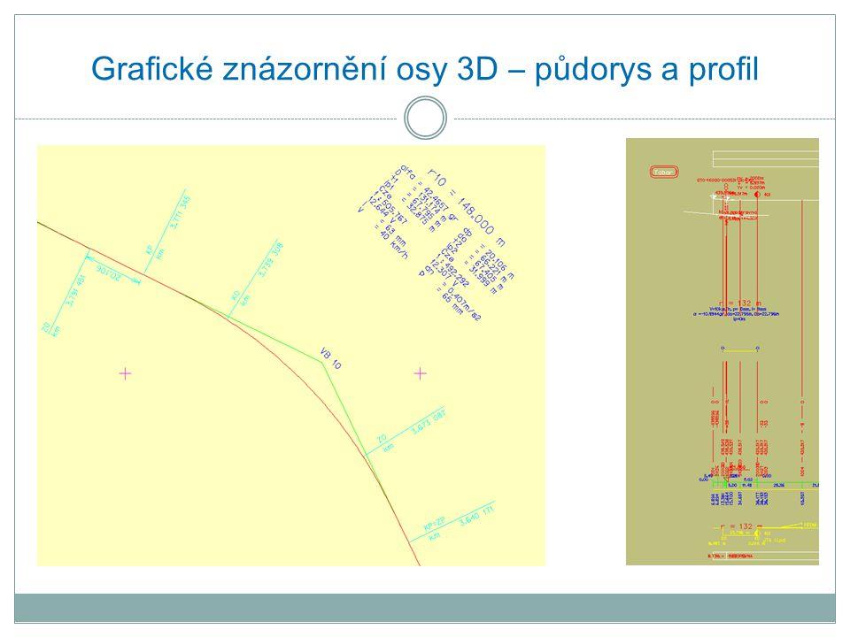 Grafické znázornění osy 3D – půdorys a profil
