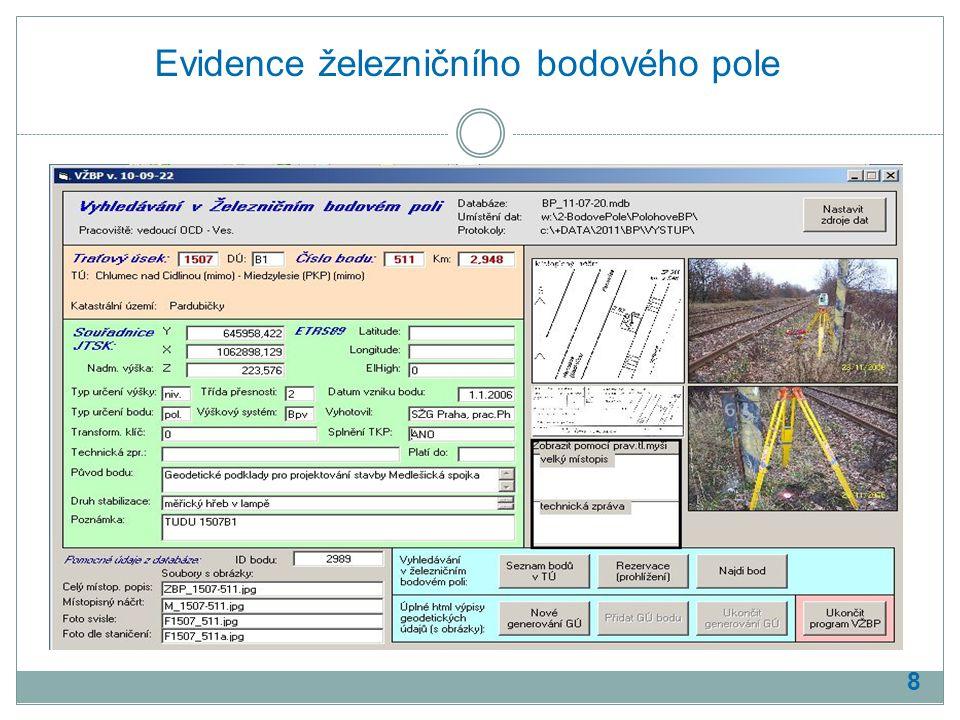 Evidence železničního bodového pole