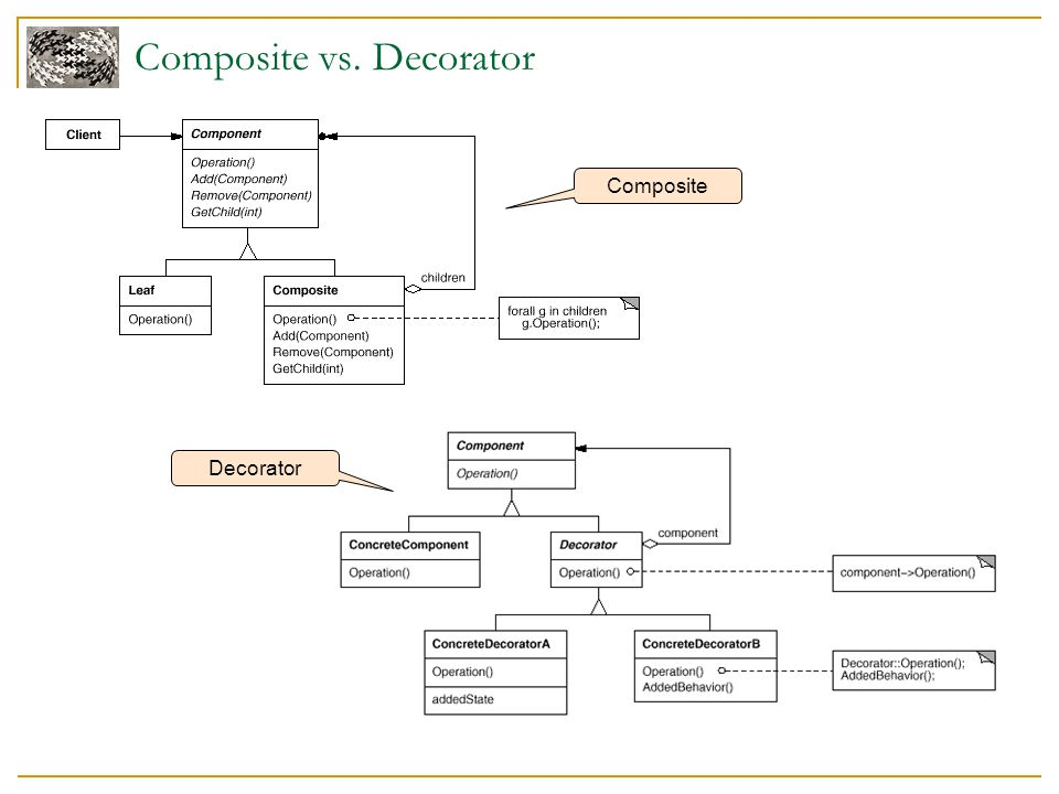 Composite vs. Decorator