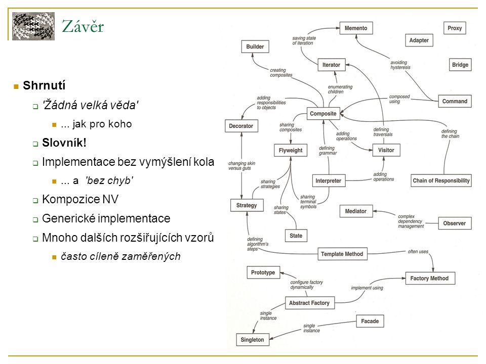 Závěr Shrnutí Žádná velká věda Slovník!