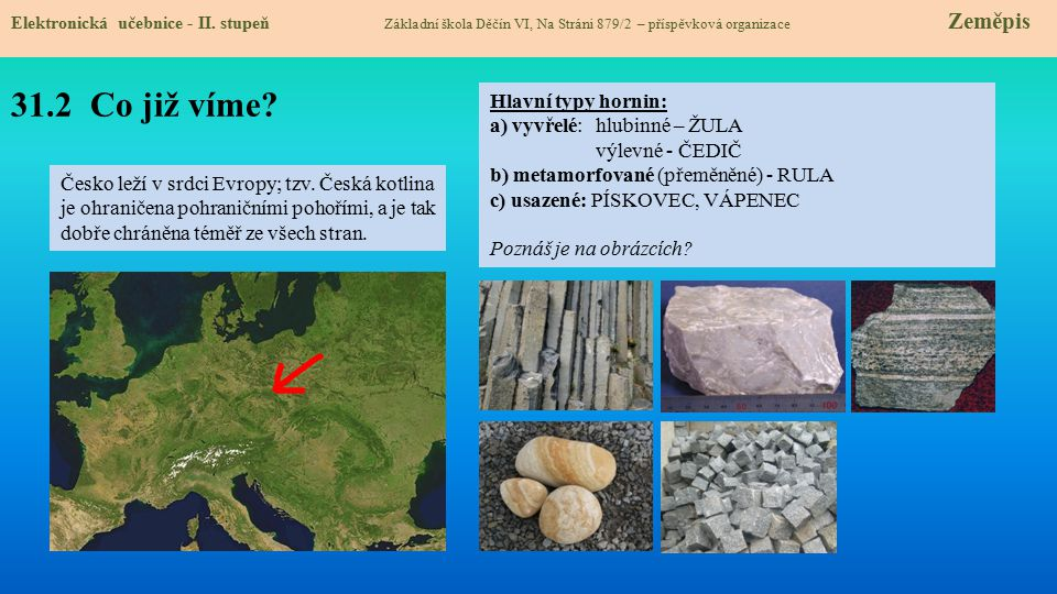 31.2 Co již víme Hlavní typy hornin: a) vyvřelé: hlubinné – ŽULA