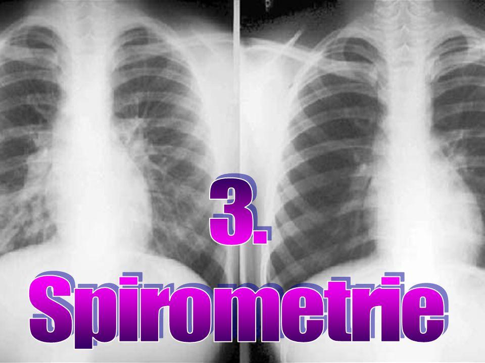 3. Spirometrie