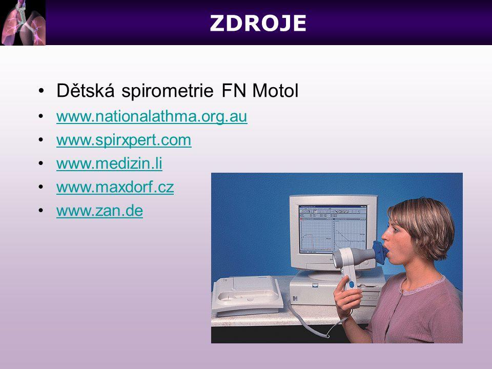ZDROJE Dětská spirometrie FN Motol www.nationalathma.org.au