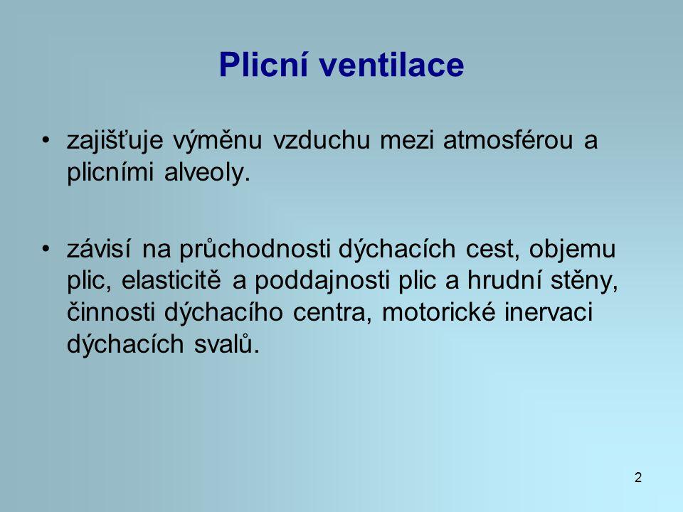 Plicní ventilace zajišťuje výměnu vzduchu mezi atmosférou a plicními alveoly.
