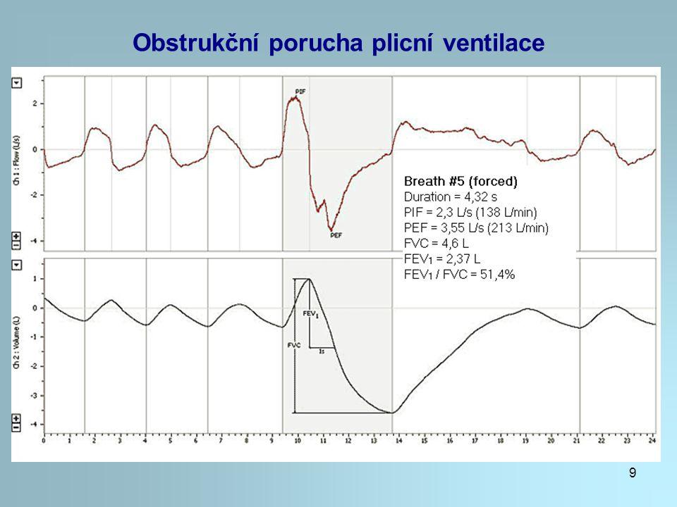 Obstrukční porucha plicní ventilace