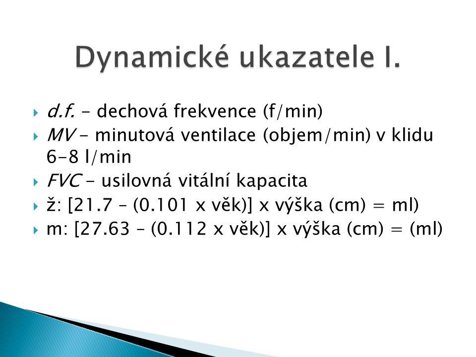 Dynamické ukazatele I. d.f. - dechová frekvence (f/min)