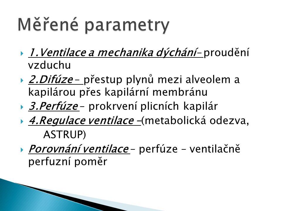 Měřené parametry 1.Ventilace a mechanika dýchání– proudění vzduchu