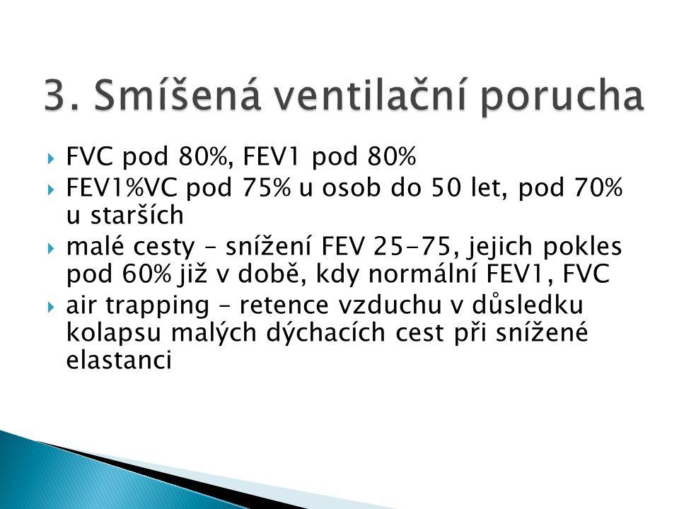3. Smíšená ventilační porucha
