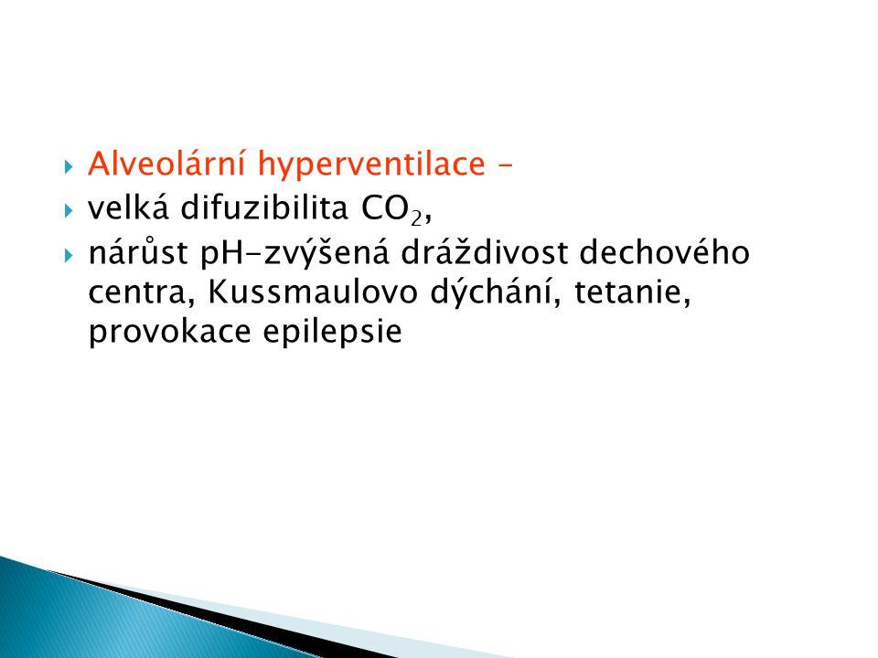 Alveolární hyperventilace –