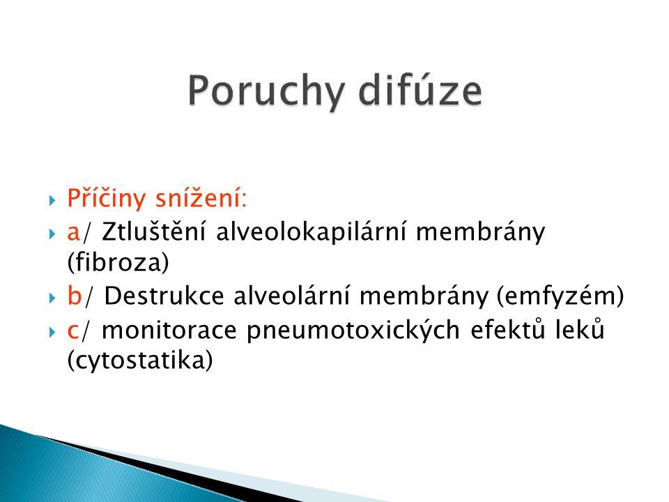 Poruchy difúze Příčiny snížení: