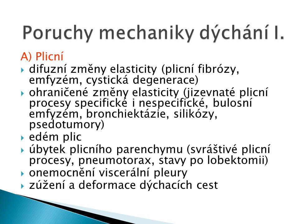 Poruchy mechaniky dýchání I.