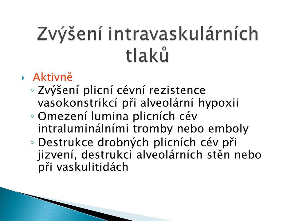 Zvýšení intravaskulárních tlaků