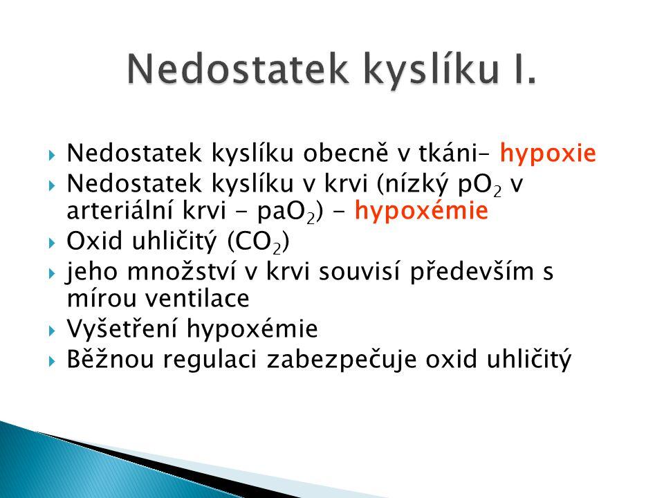 Nedostatek kyslíku I. Nedostatek kyslíku obecně v tkáni– hypoxie
