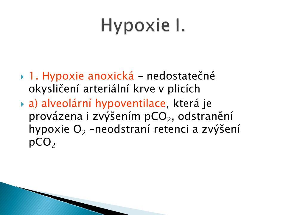Hypoxie I. 1. Hypoxie anoxická – nedostatečné okysličení arteriální krve v plicích.
