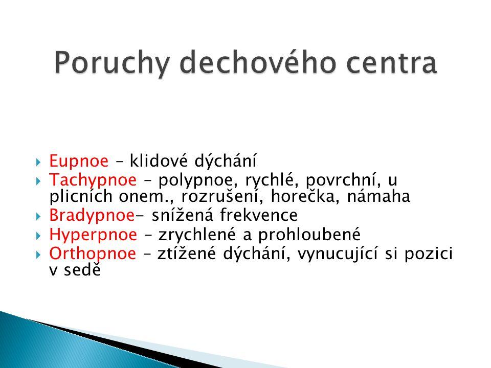Poruchy dechového centra