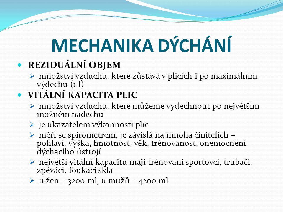 MECHANIKA DÝCHÁNÍ REZIDUÁLNÍ OBJEM VITÁLNÍ KAPACITA PLIC