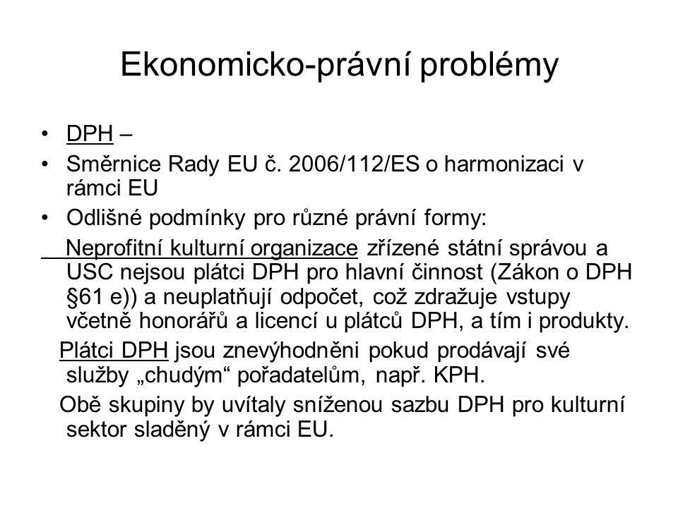 Ekonomicko-právní problémy