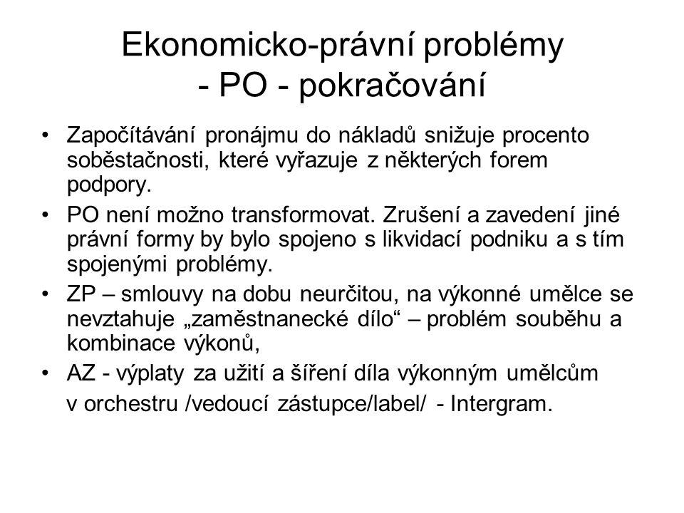 Ekonomicko-právní problémy - PO - pokračování