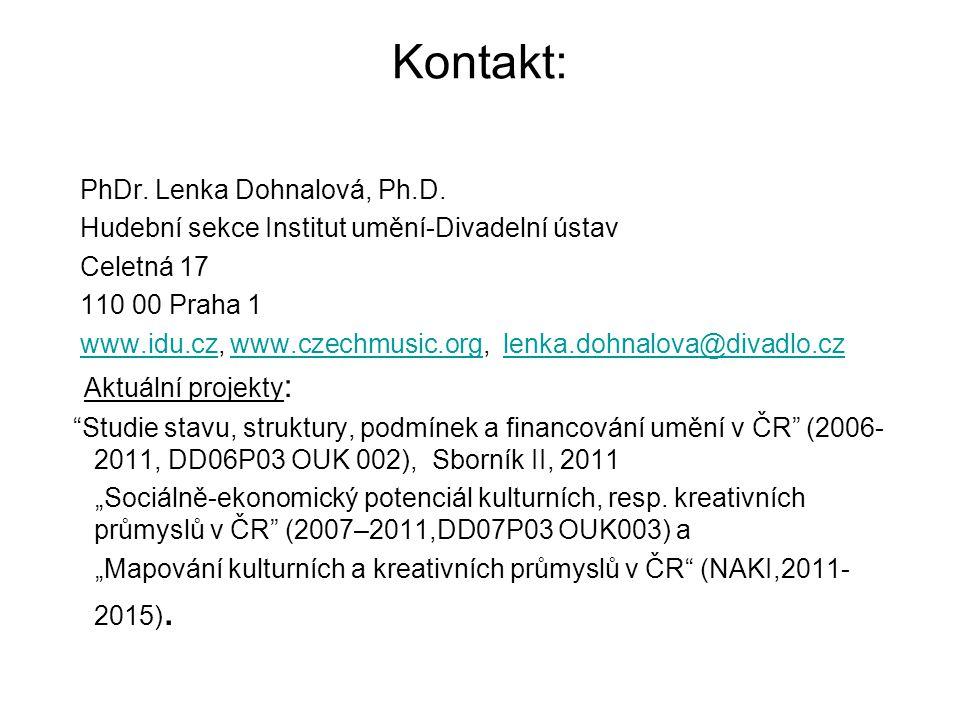 Kontakt: Aktuální projekty: PhDr. Lenka Dohnalová, Ph.D.