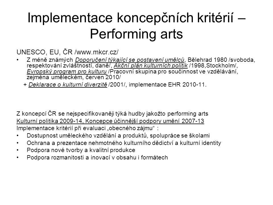 Implementace koncepčních kritérií – Performing arts