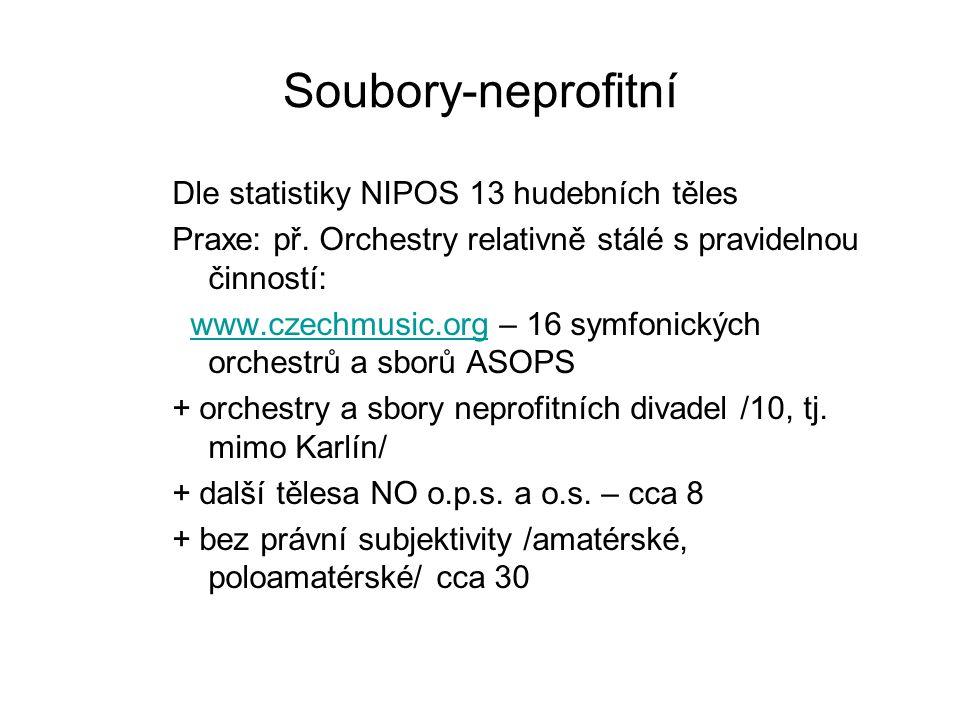 Soubory-neprofitní Dle statistiky NIPOS 13 hudebních těles