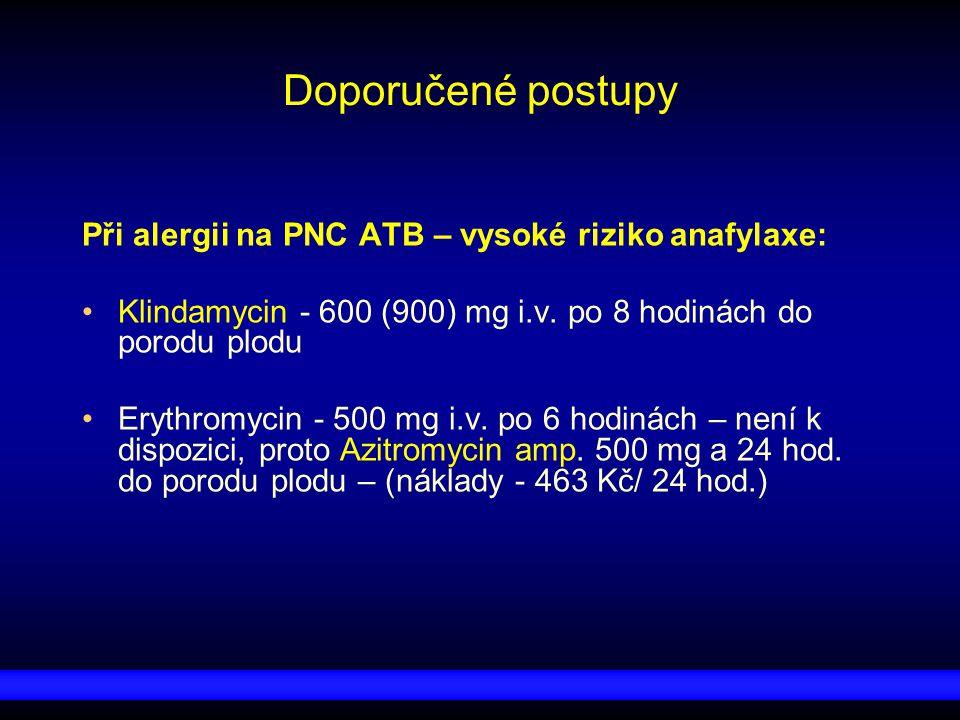 Doporučené postupy Při alergii na PNC ATB – vysoké riziko anafylaxe: