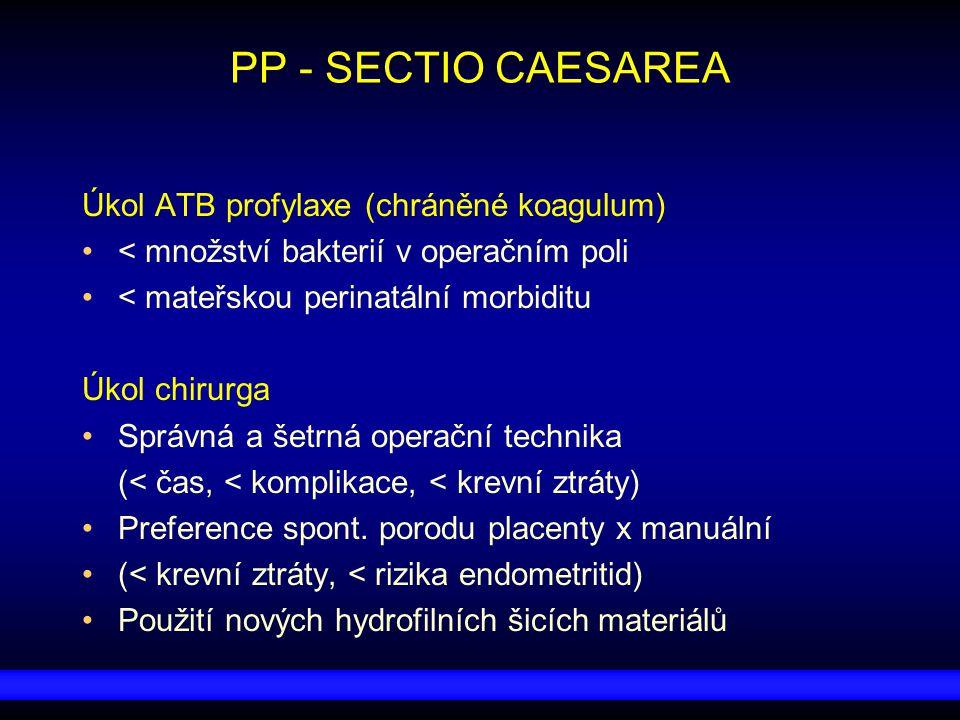 PP - SECTIO CAESAREA Úkol ATB profylaxe (chráněné koagulum)