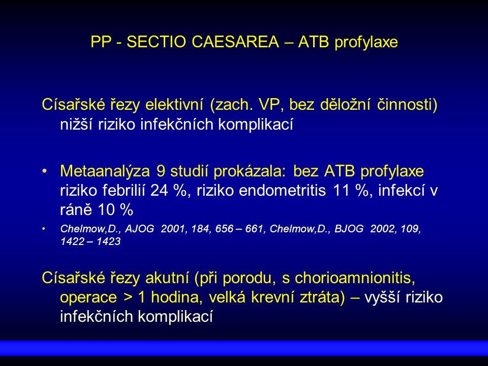 PP - SECTIO CAESAREA – ATB profylaxe