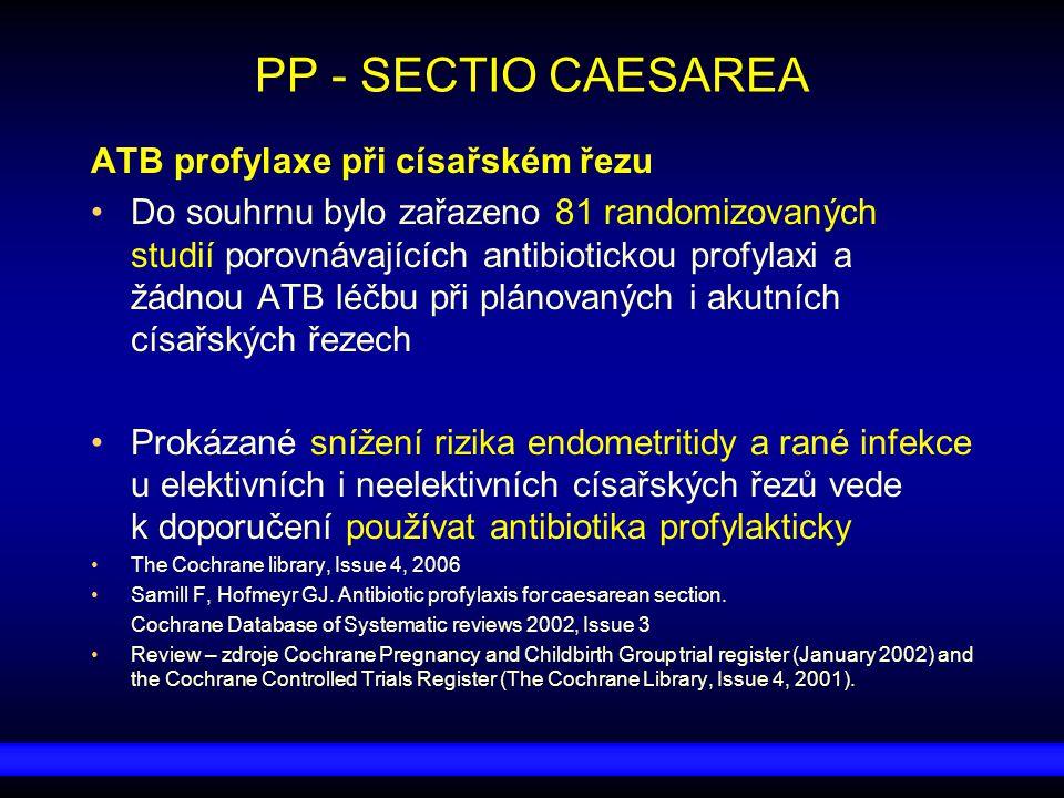 PP - SECTIO CAESAREA ATB profylaxe při císařském řezu