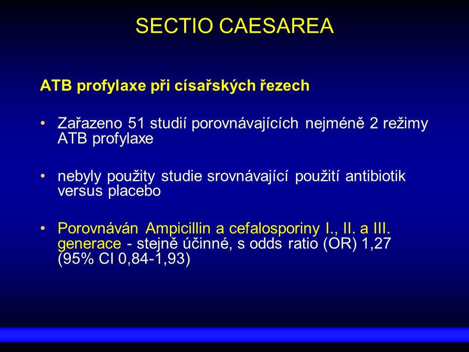 SECTIO CAESAREA ATB profylaxe při císařských řezech