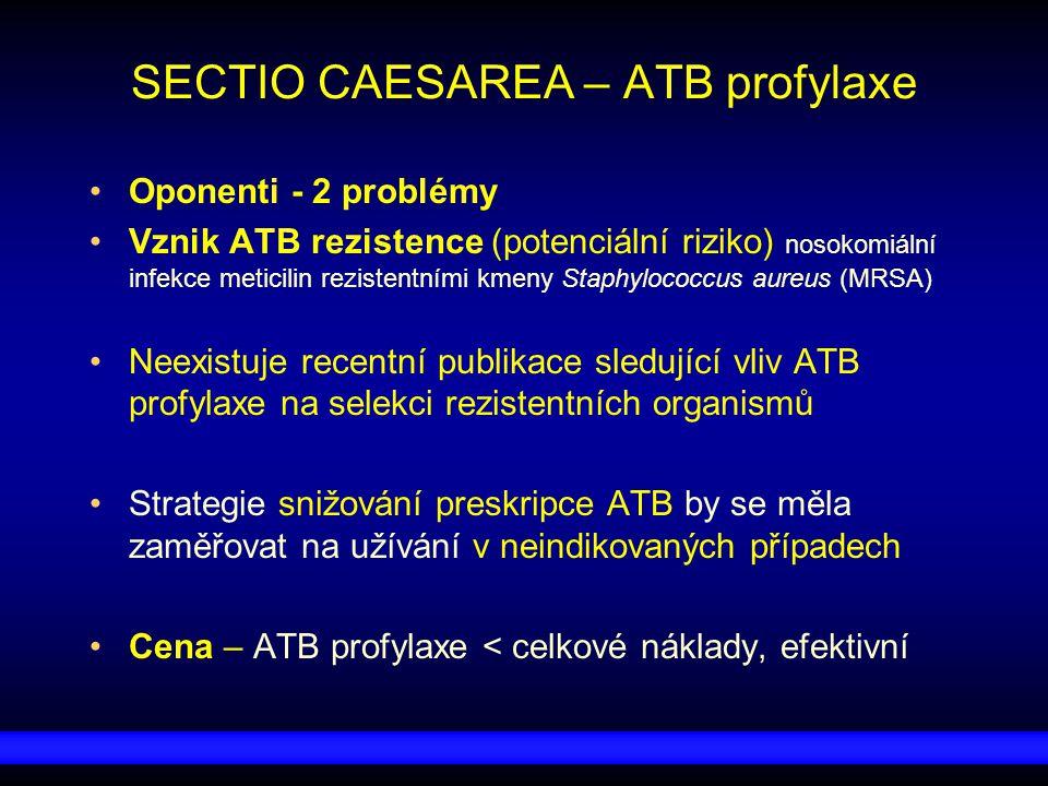 SECTIO CAESAREA – ATB profylaxe
