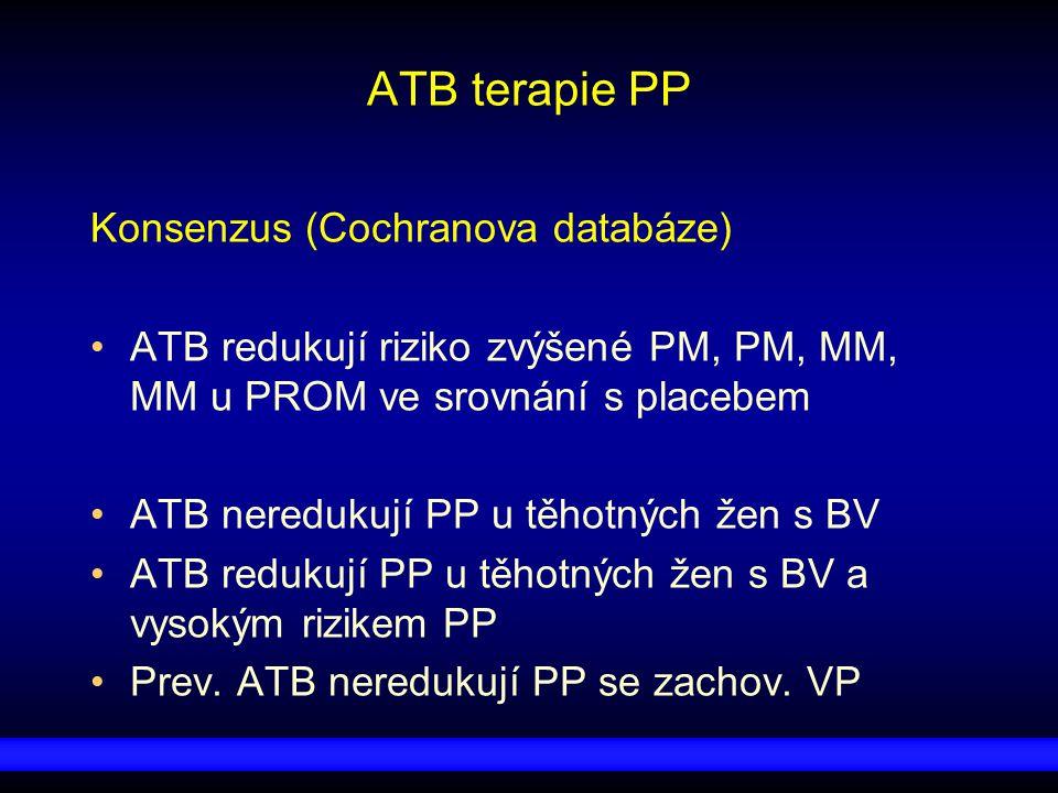ATB terapie PP Konsenzus (Cochranova databáze)