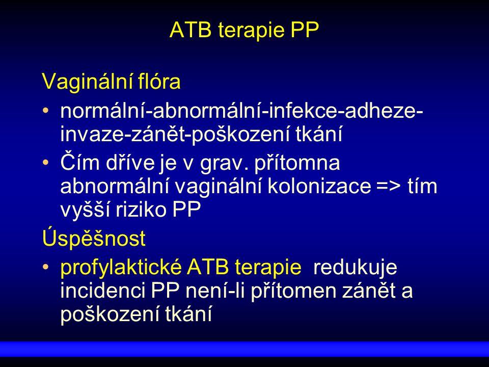 ATB terapie PP Vaginální flóra. normální-abnormální-infekce-adheze-invaze-zánět-poškození tkání.