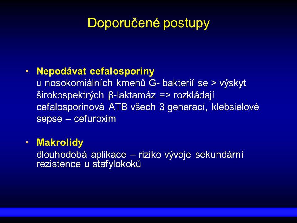 Doporučené postupy Nepodávat cefalosporiny