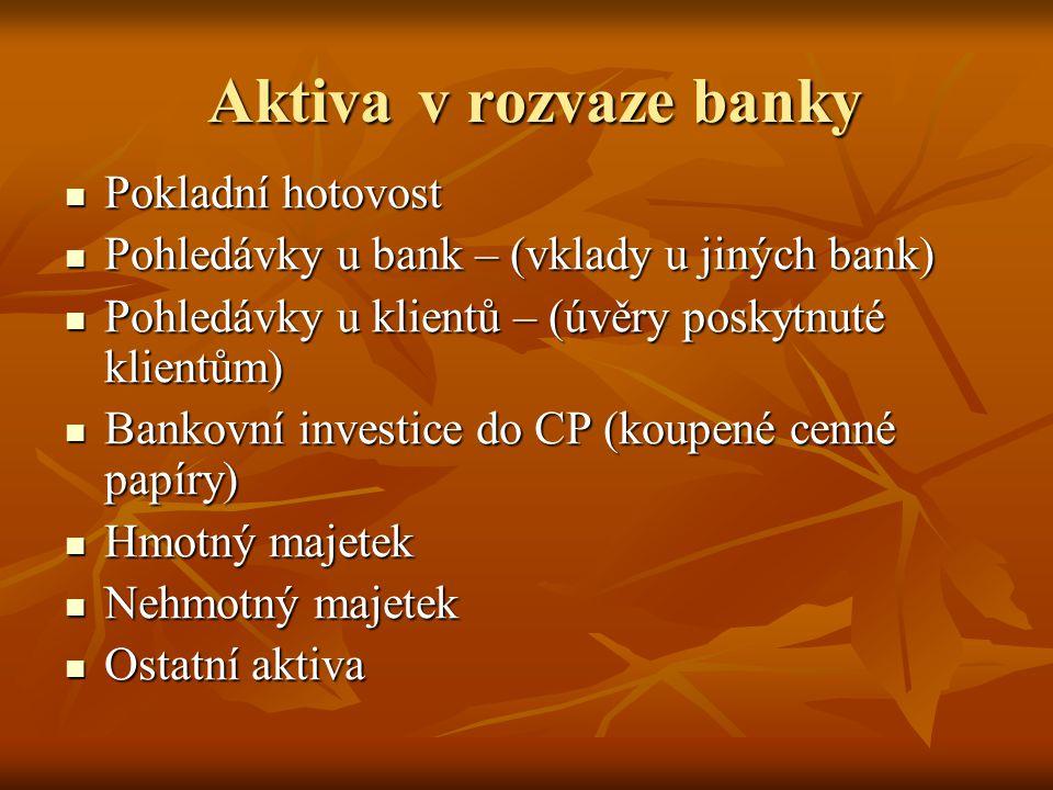 Aktiva v rozvaze banky Pokladní hotovost